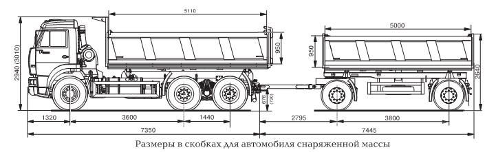 КАМАЗ-6520-60 (6х4) и